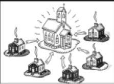 Huis na kerk