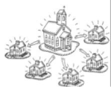 Kerk na huis